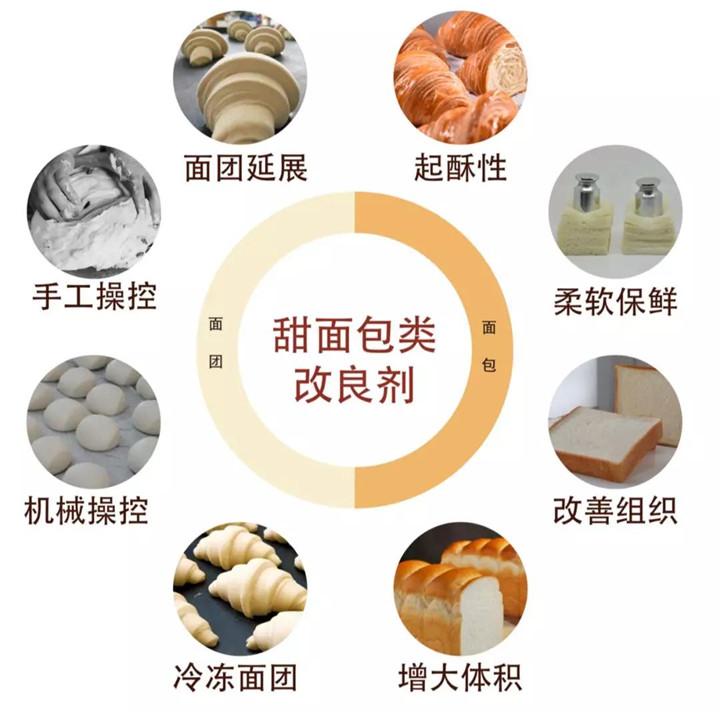 面包改良剂的应用领域