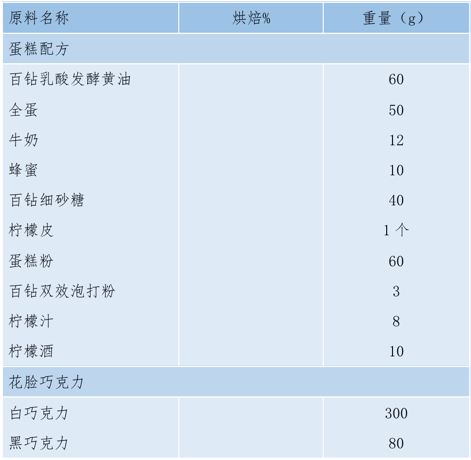 企业微信截图_c321001c-dfd8-40ff-a9f2-4afcf49abc3c.png